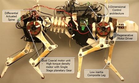MIT Robot Cheetah Video Shows Gait Transition Science